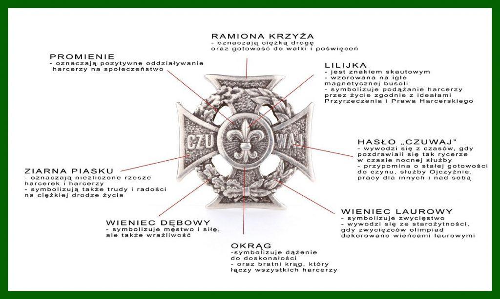 symbolika-krzyza-harcerskiego1